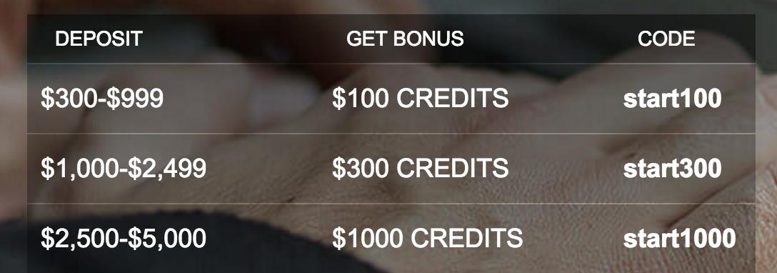 etoro first time deposit bonus