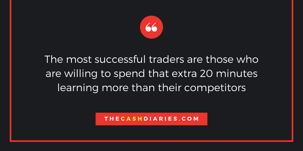 Most successful day trading strategies